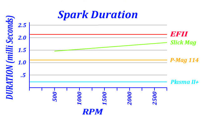 Duration_graph_small