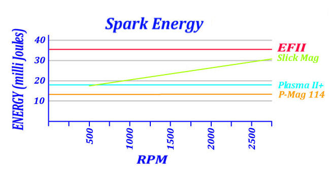 Energy_graph_small