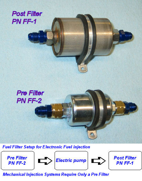 how to open a fuel filter